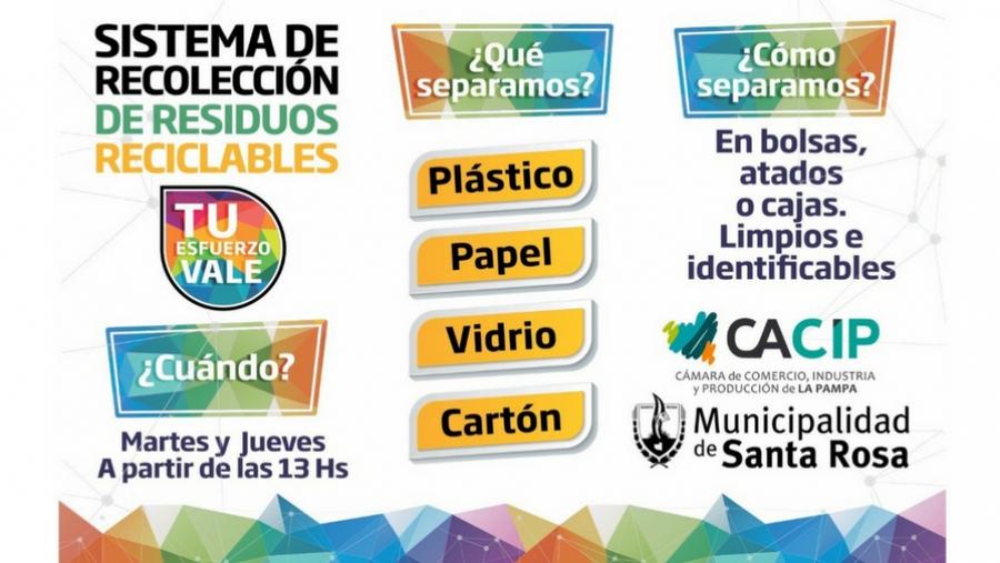SISTEMA DE RECOLECCIÓN DE RESIDUOS RECICLABLES